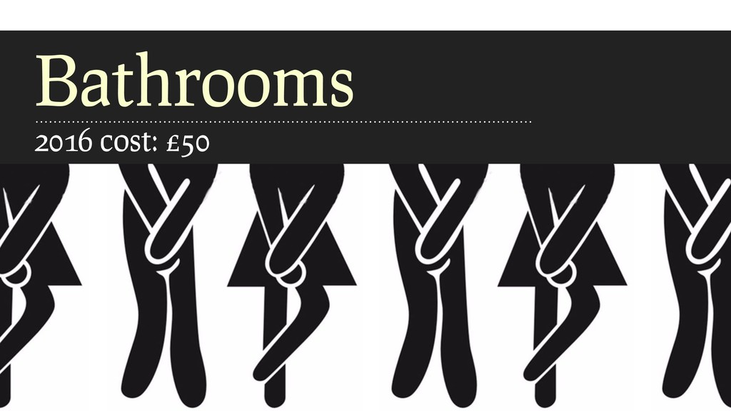 Bathrooms 2016 cost: £50