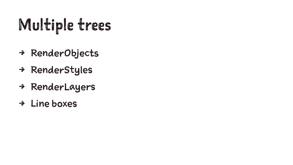 Multiple trees 4 RenderObjects 4 RenderStyles 4...