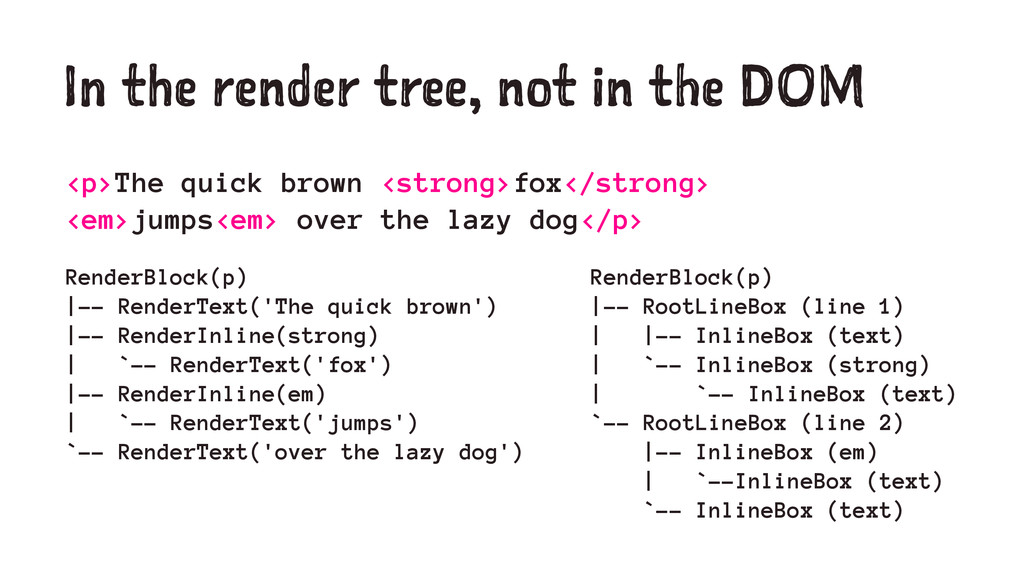 In the render tree, not in the DOM <p>The quick...