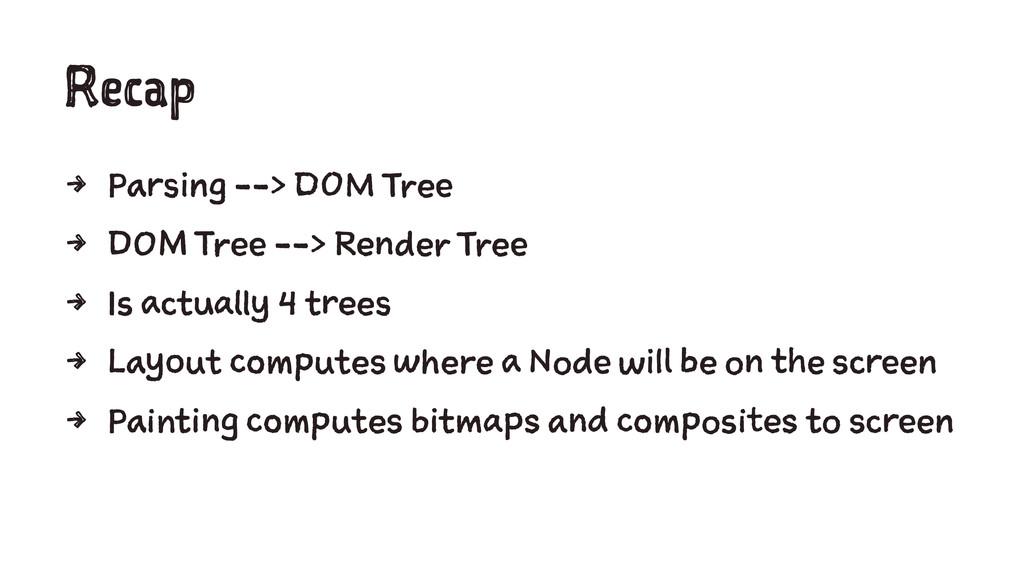 Recap 4 Parsing --> DOM Tree 4 DOM Tree --> Ren...