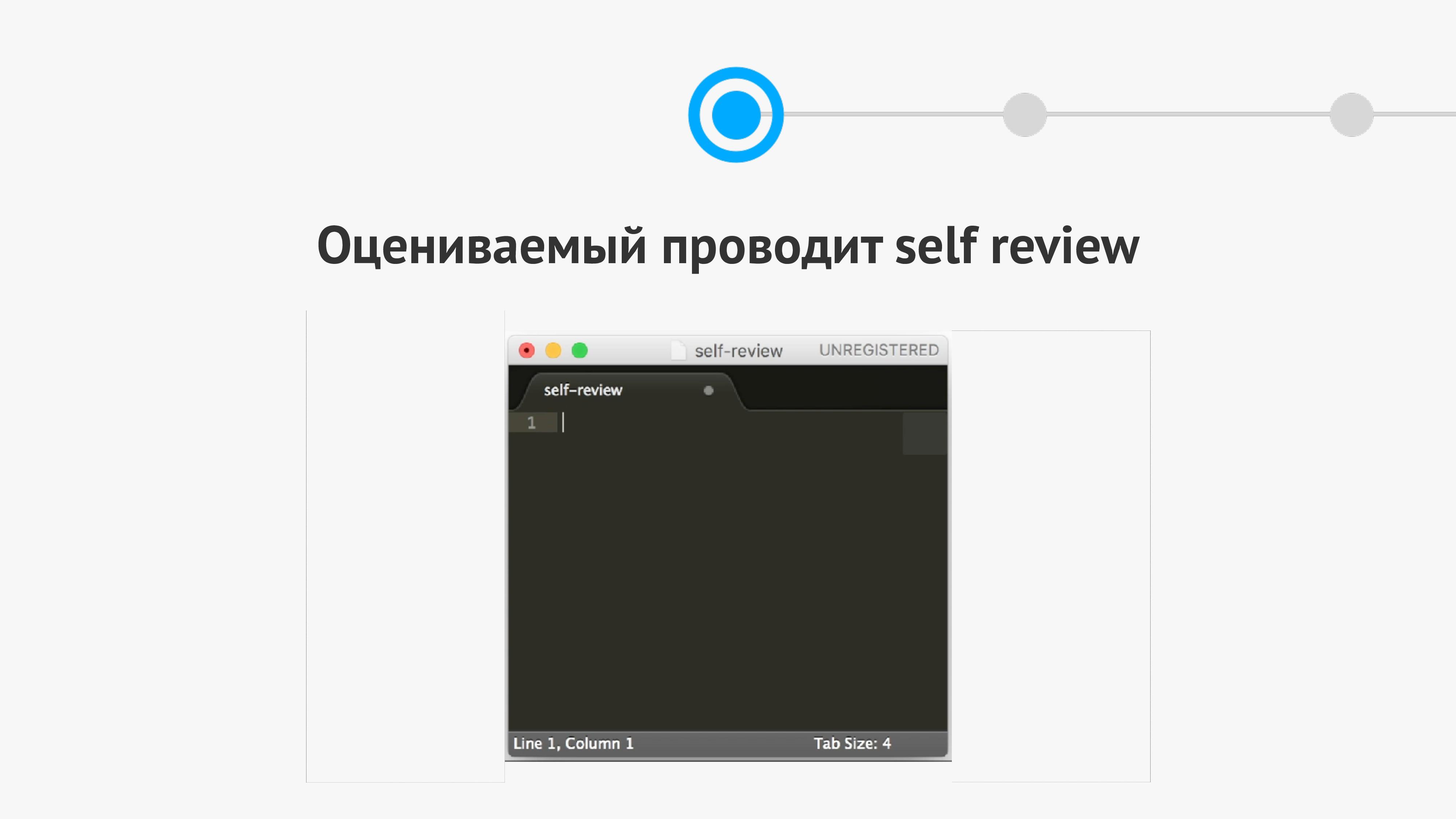Оцениваемый проводит self review