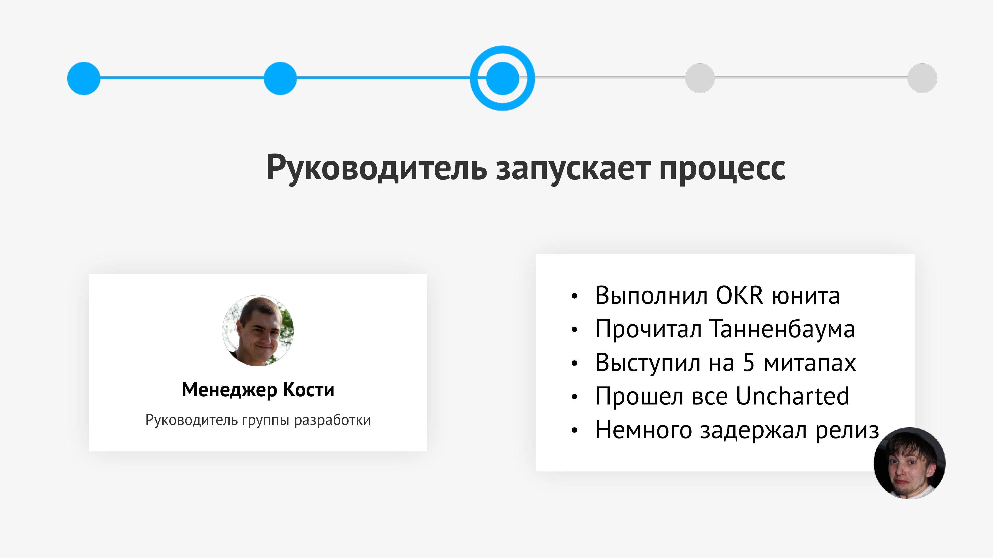 Руководитель запускает процесс • Выполнил OKR ю...