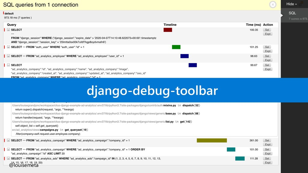 @louisemeta django-debug-toolbar