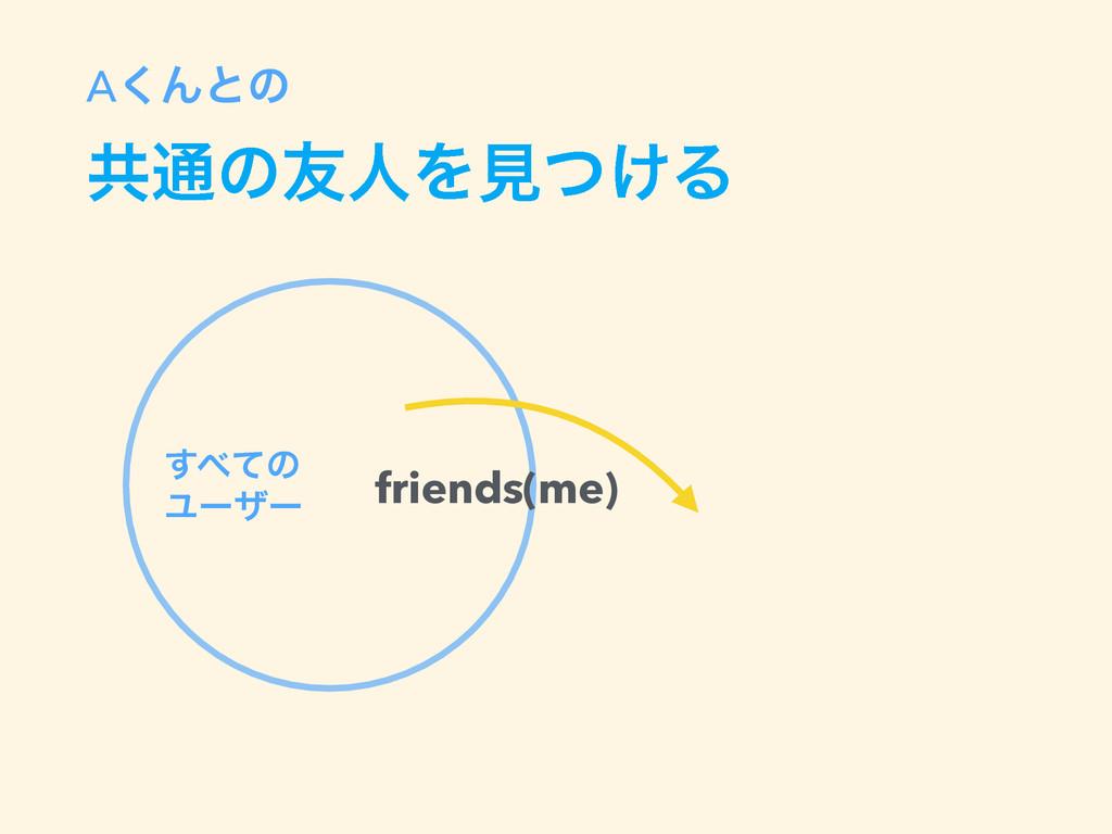 A͘Μͱͷ ڞ௨ͷ༑ਓΛݟ͚ͭΔ friends(me) ͯ͢ͷ Ϣʔβʔ