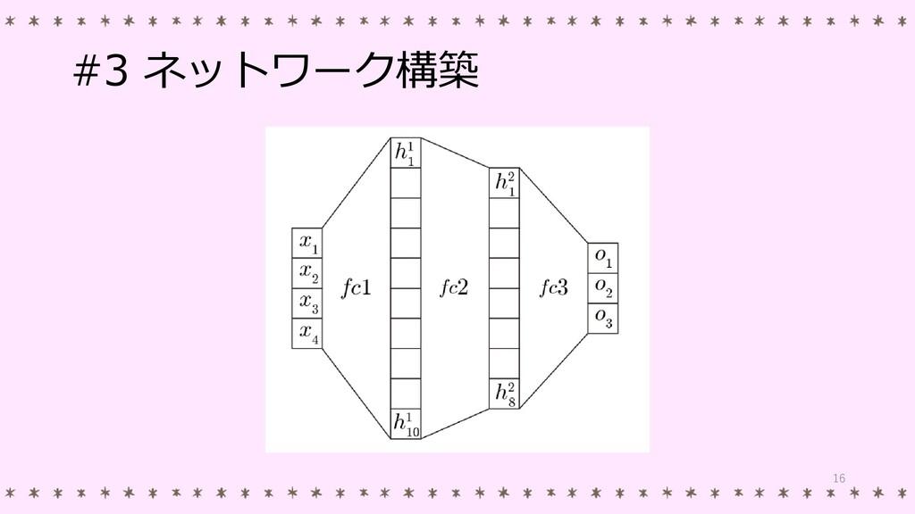 #3 ネットワーク構築 16