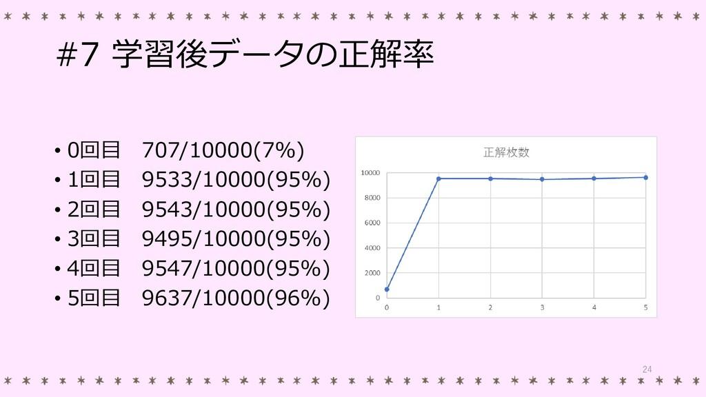 #7 学習後データの正解率 • 0回目 707/10000(7%) • 1回目 9533/10...