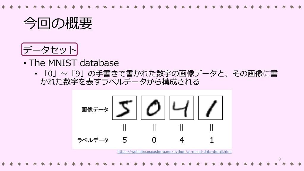 今回の概要 データセット • The MNIST database • 「0」~「9」の手書き...