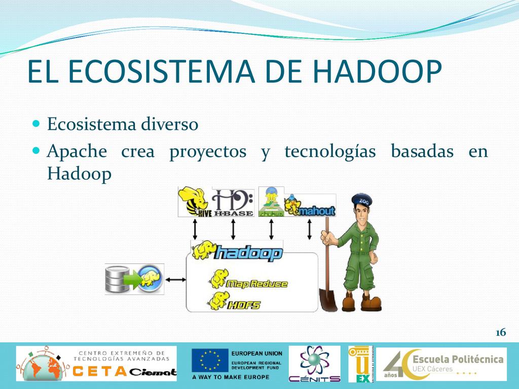 Ecosistema diverso  Apache crea proyectos y ...