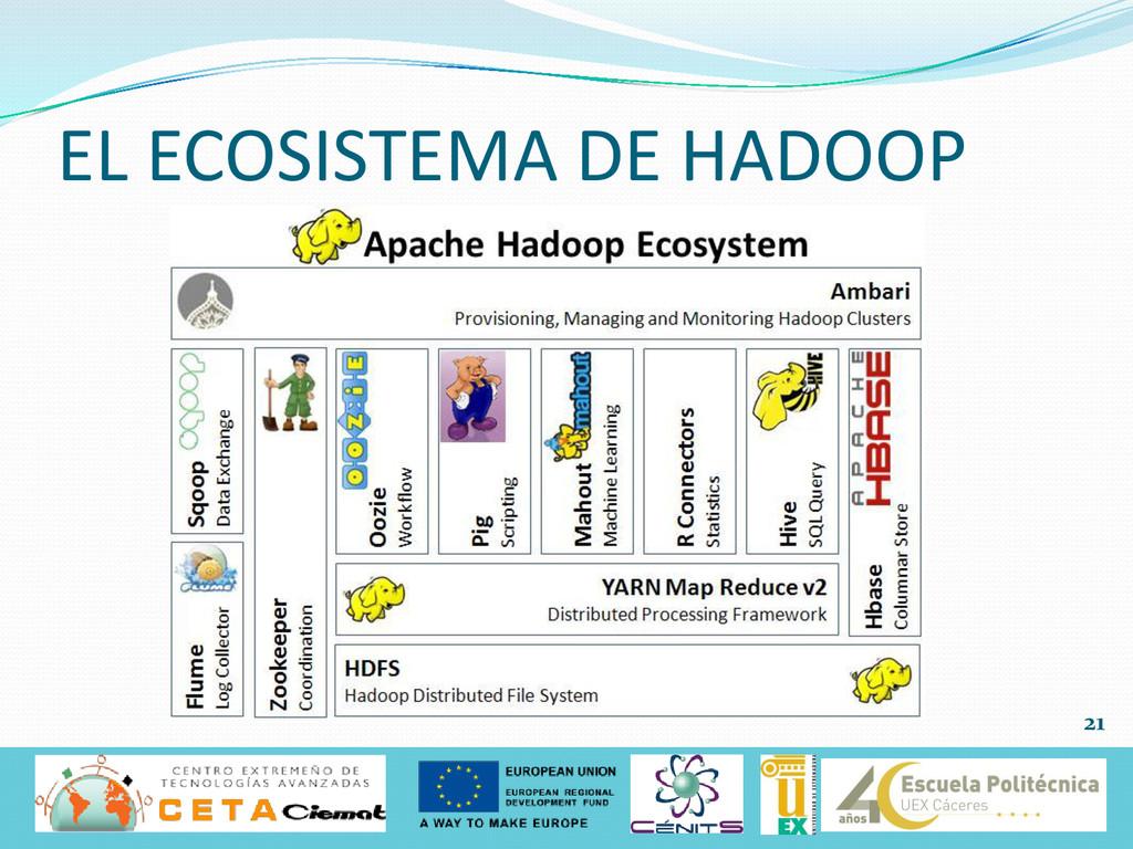 EL ECOSISTEMA DE HADOOP 21