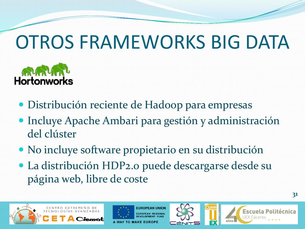  Distribución reciente de Hadoop para empresas...