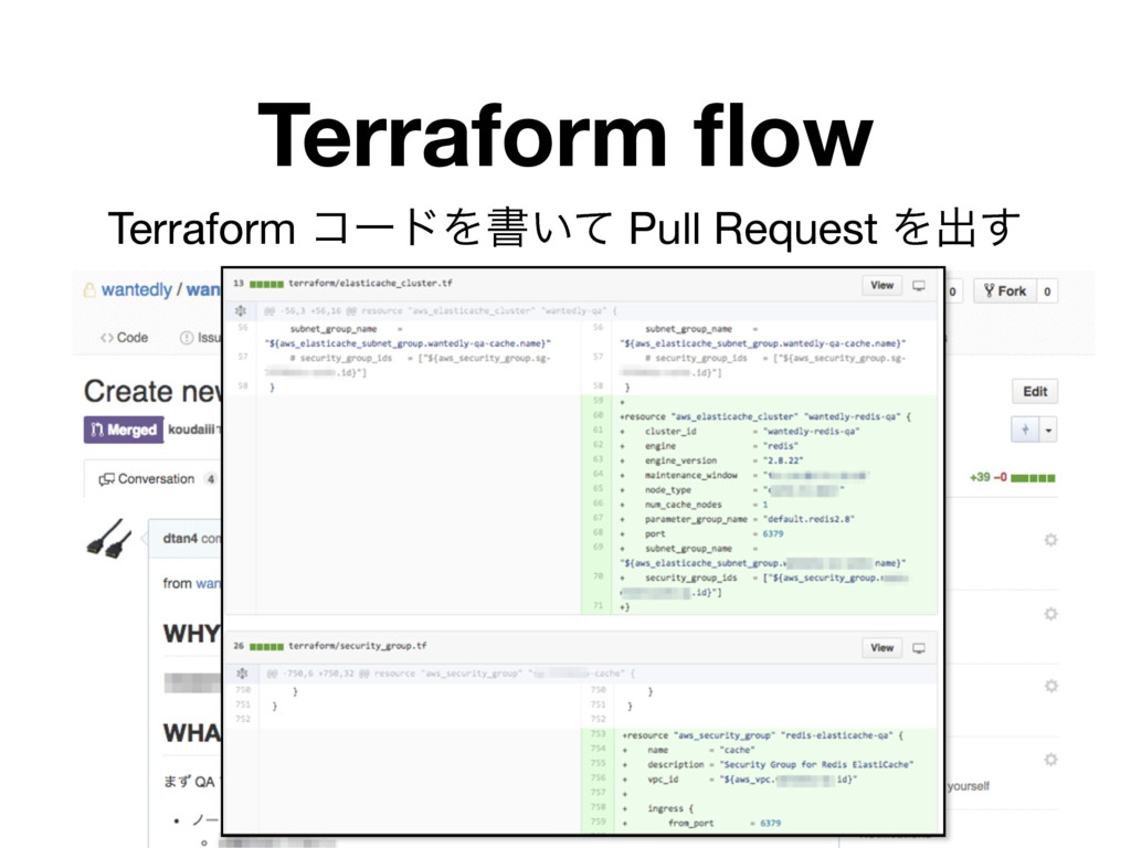 Terraform flow Terraform ίʔυΛॻ͍ͯ Pull Request Λग़͢