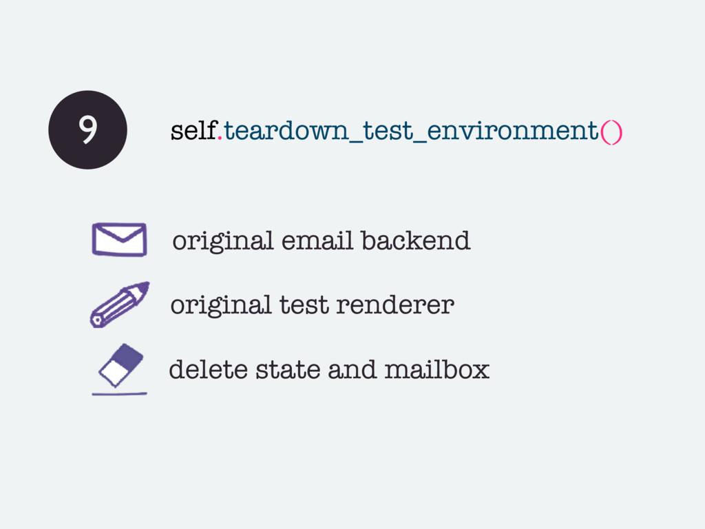original email backend 9 original test renderer...