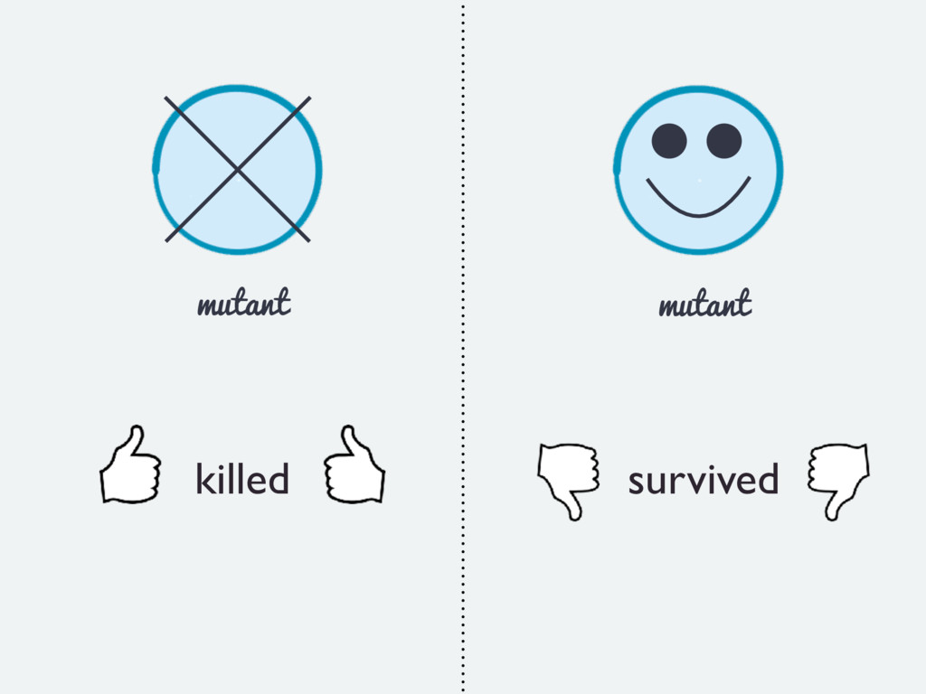 mutant killed mutant survived