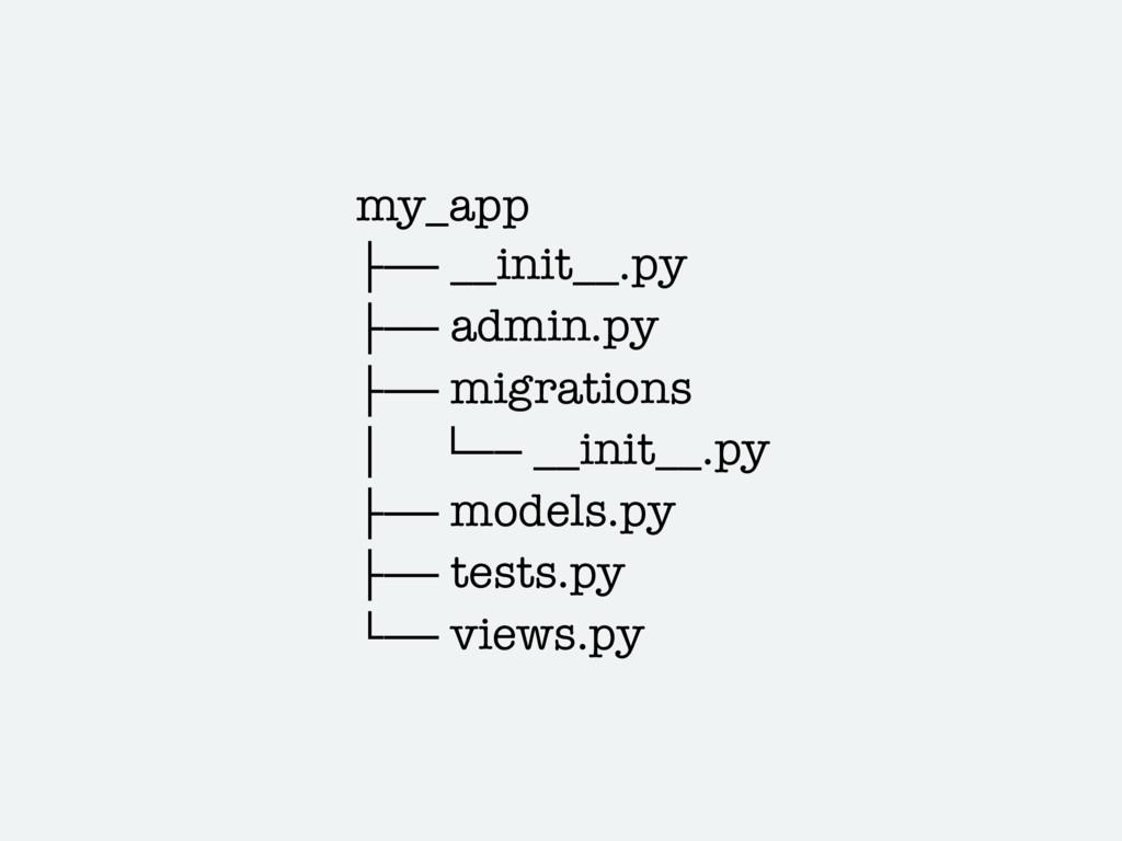 my_app ├── __init__.py ├── admin.py ├── migrati...