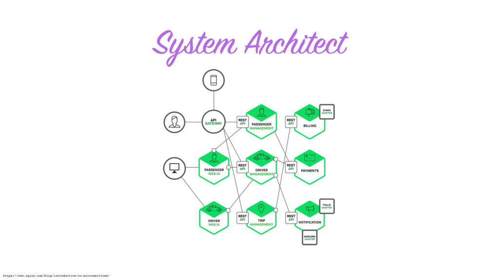 System Architect https://www.nginx.com/blog/int...