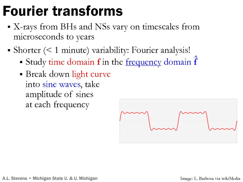 Fourier transforms A.L. Stevens • Michigan Stat...