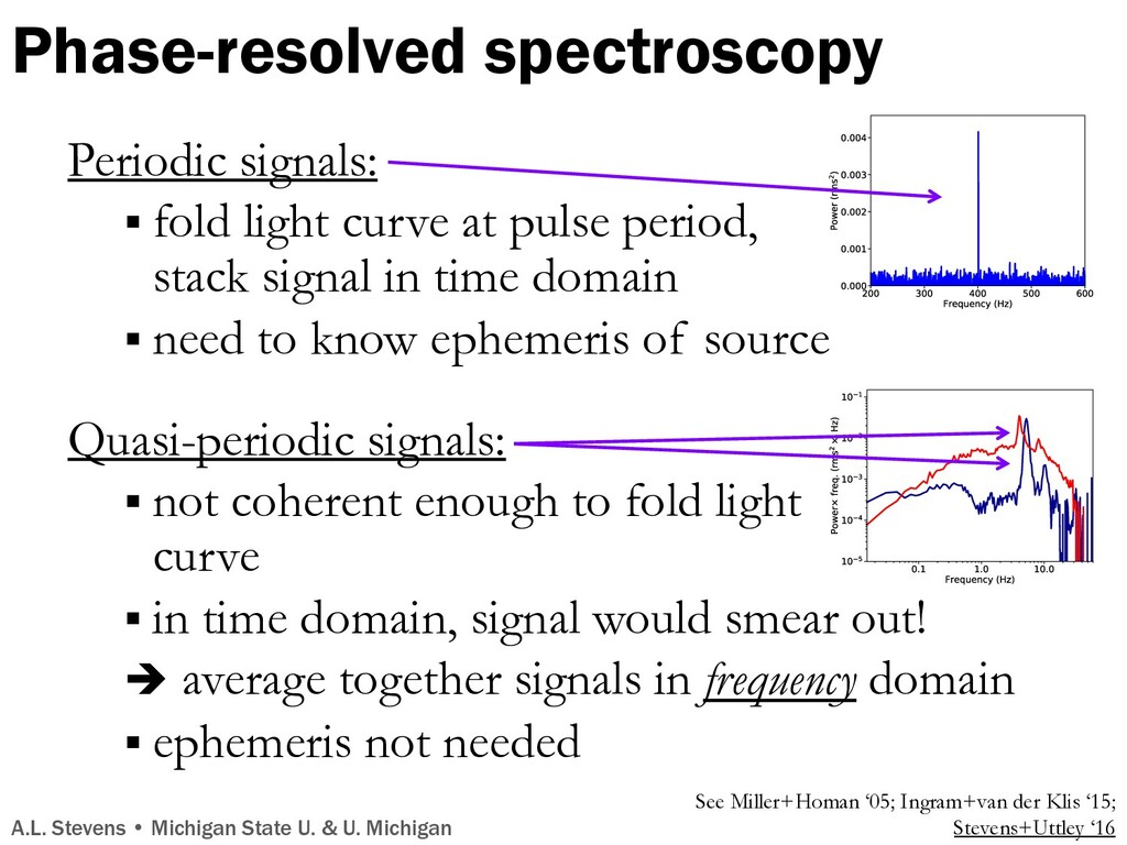 Quasi-periodic signals: § not coherent enough t...