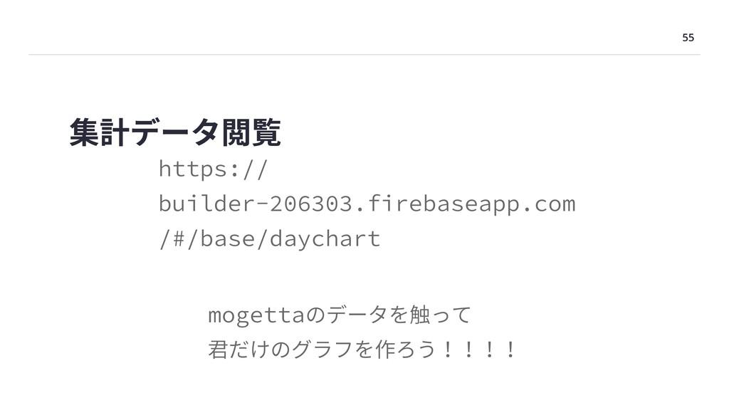 55 集計データ閲覧 https:// builder-206303.firebaseapp....