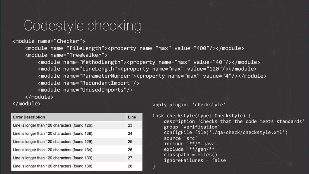 Codestyle checking apply plugin: 'checkstyle' t...