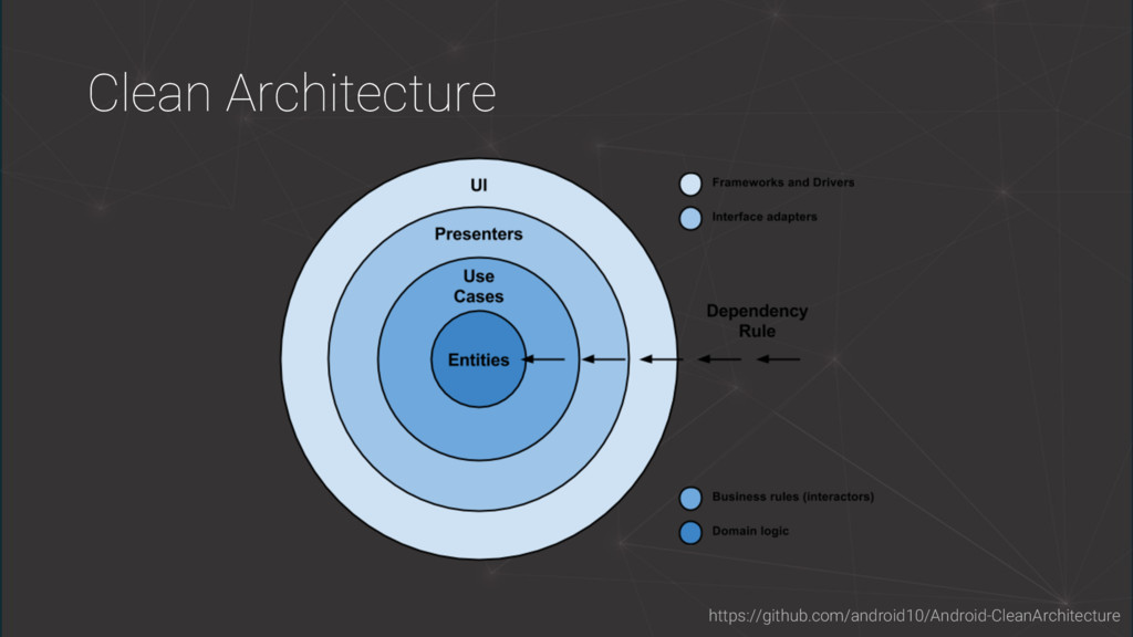 Clean Architecture https://github.com/android10...