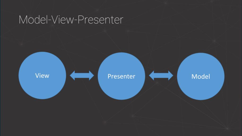 Model-View-Presenter View Presenter Model