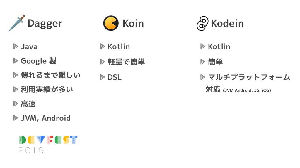 Dagger Koin Kodein Java Google 製 慣れるまで難しい 利用実績が...