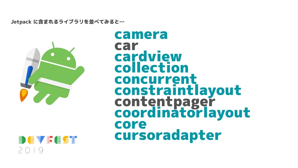 camera car cardview collection concurrent const...