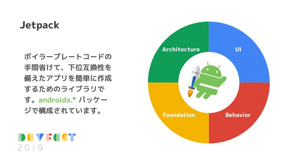 Architecture UI Behavior Foundation Jetpack ボイラ...