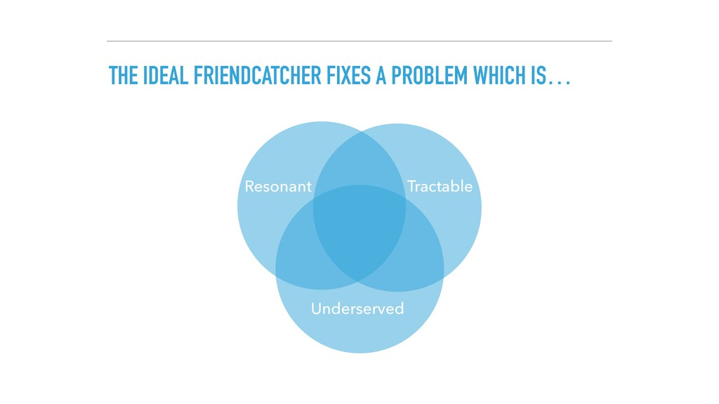 THE IDEAL FRIENDCATCHER FIXES A PROBLEM WHICH I...