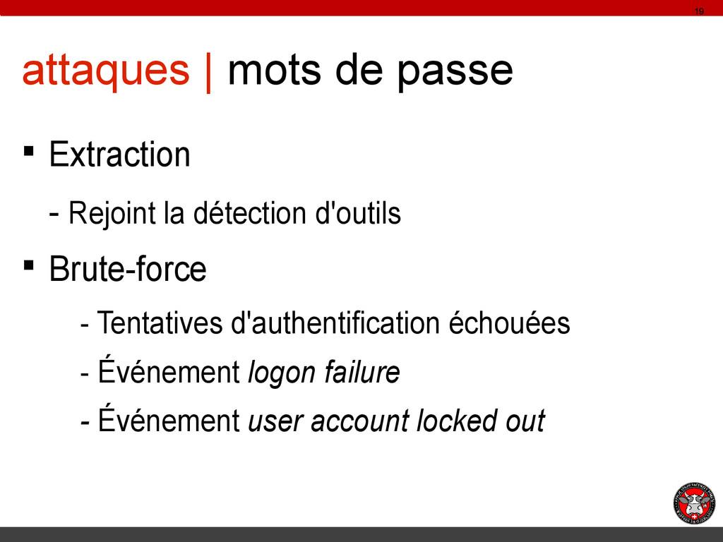 attaques | mots de passe § Extraction - Rejoint...