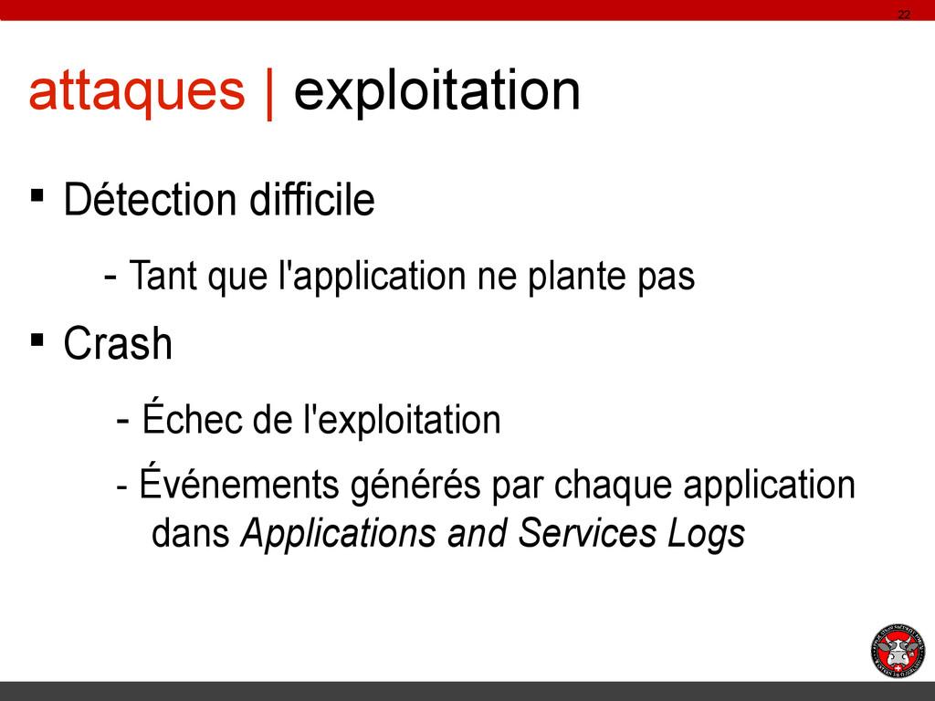 attaques | exploitation § Détection difficile -...