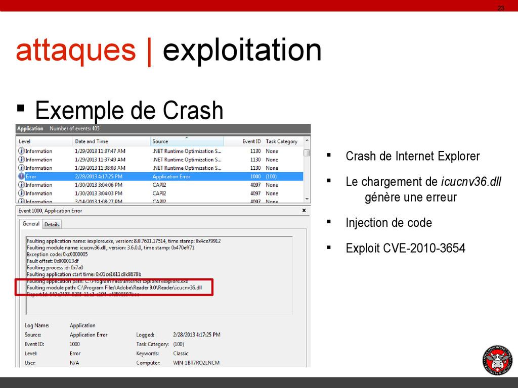 attaques | exploitation § Exemple de Crash 23 §...