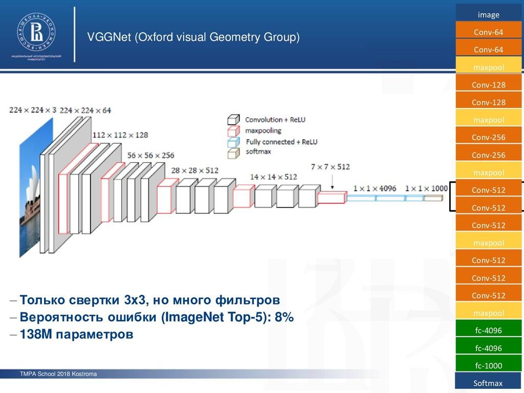 TMPA School 2018 Kostroma VGGNet (Oxford visual...