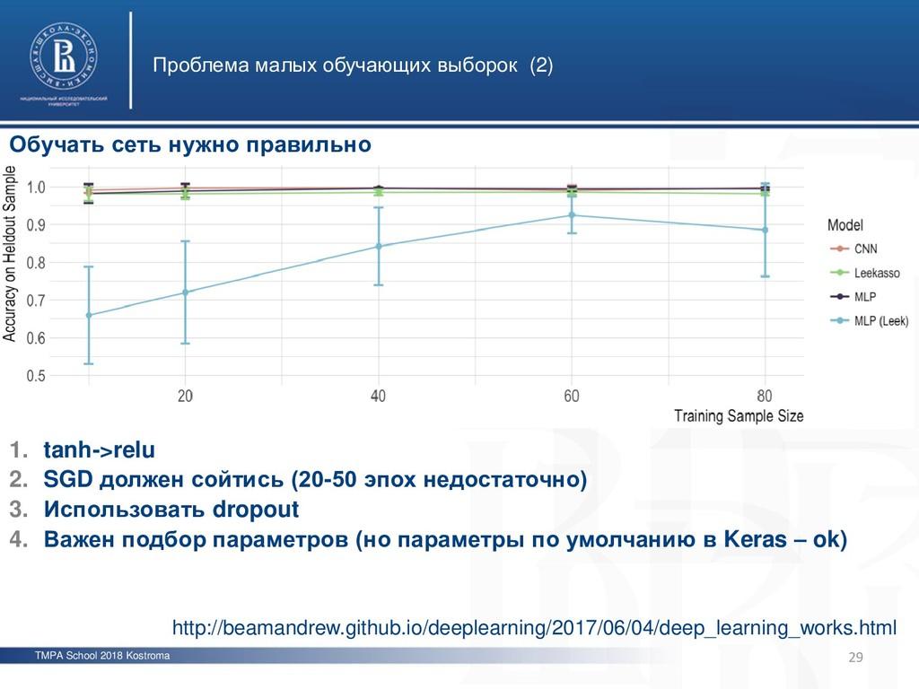 TMPA School 2018 Kostroma Проблема малых обучаю...