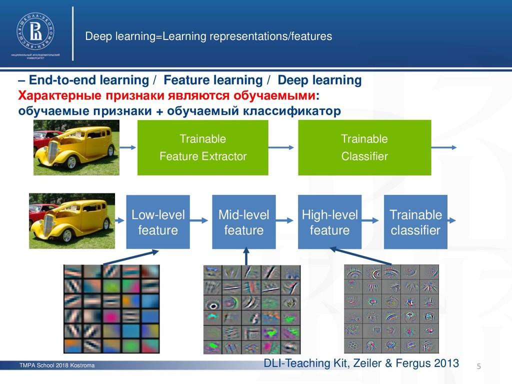 TMPA School 2018 Kostroma Deep learning=Learnin...