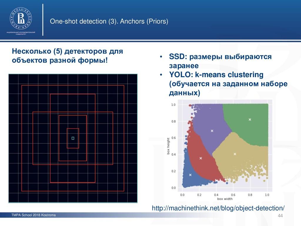 TMPA School 2018 Kostroma One-shot detection (3...