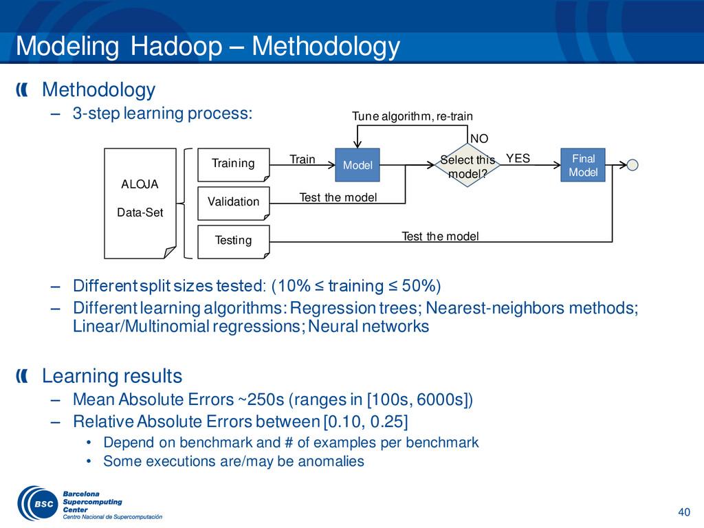 Modeling Hadoop – Methodology Methodology – 3-s...