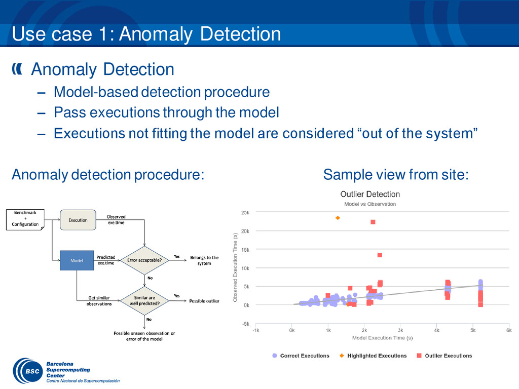 Use case 1: Anomaly Detection Anomaly Detection...