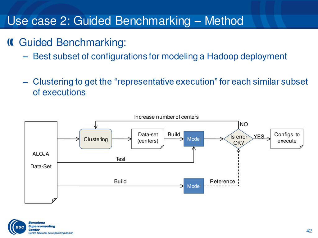 Use case 2: Guided Benchmarking – Method Guided...
