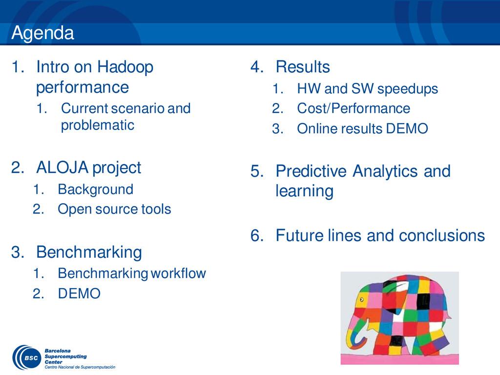 Agenda 1. Intro on Hadoop performance 1. Curren...