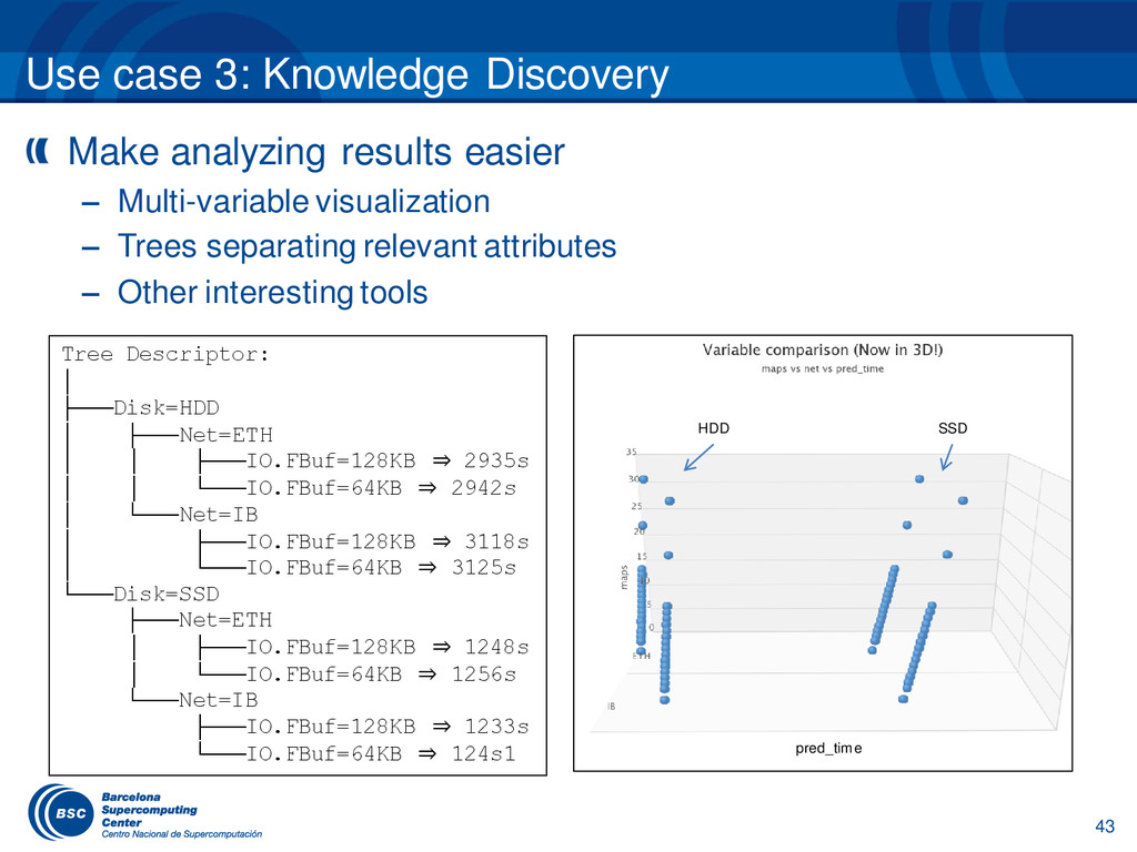 Use case 3: Knowledge Discovery Make analyzing ...