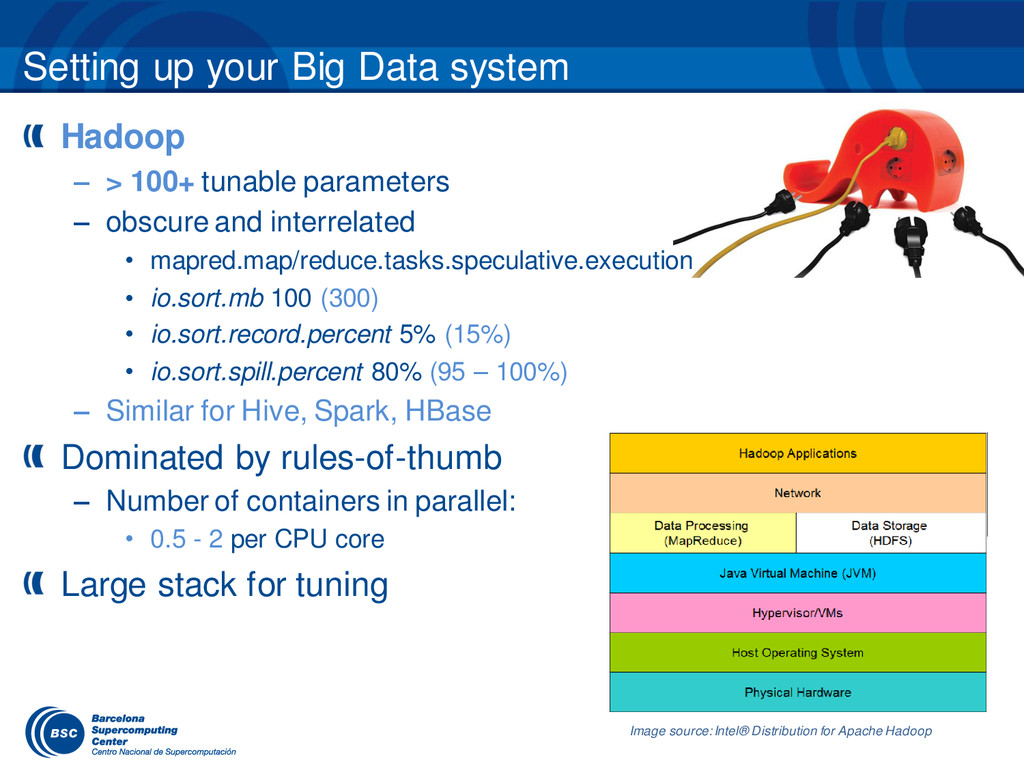 Setting up your Big Data system Hadoop – > 100+...