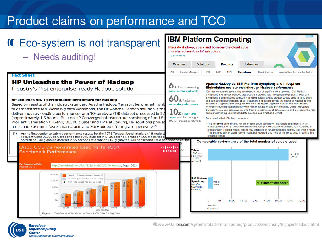 Product claims on performance and TCO Eco-syste...