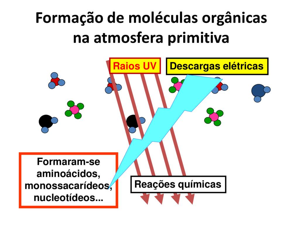 Formação de moléculas orgânicas na atmosfera pr...