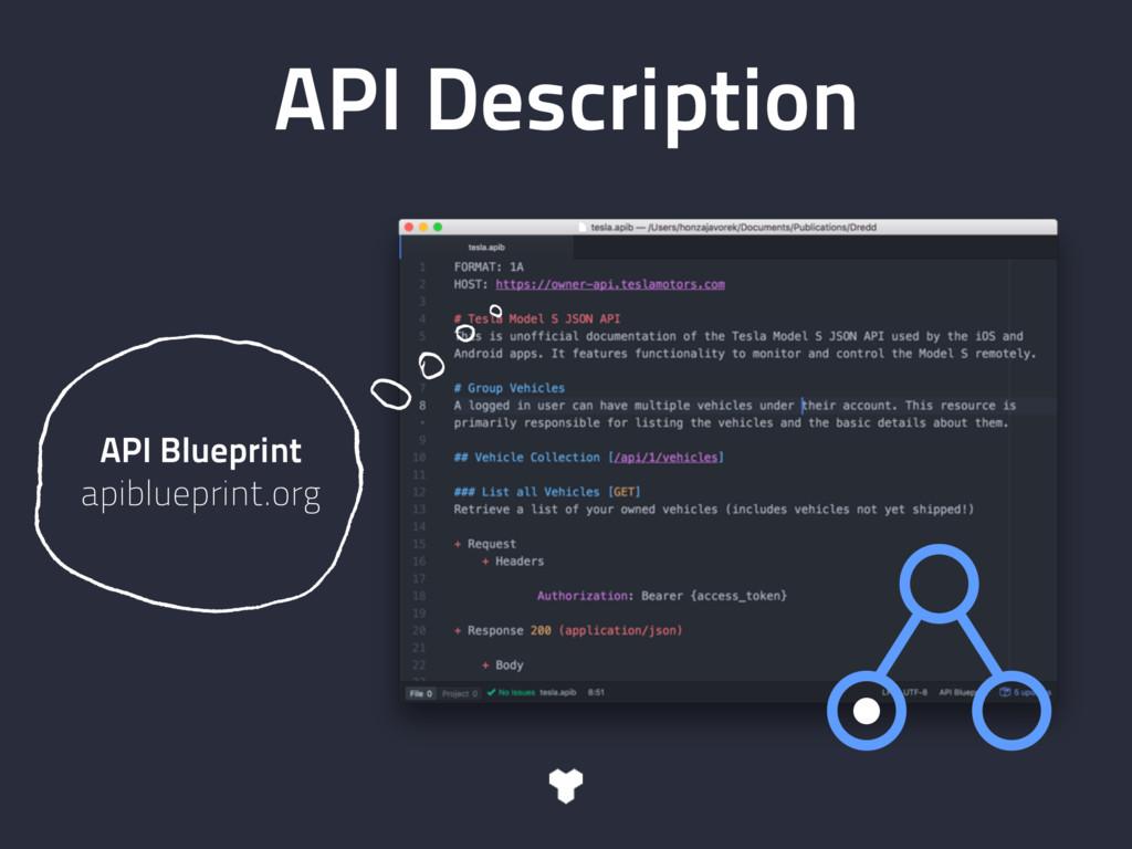 API Description API Blueprint apiblueprint.org