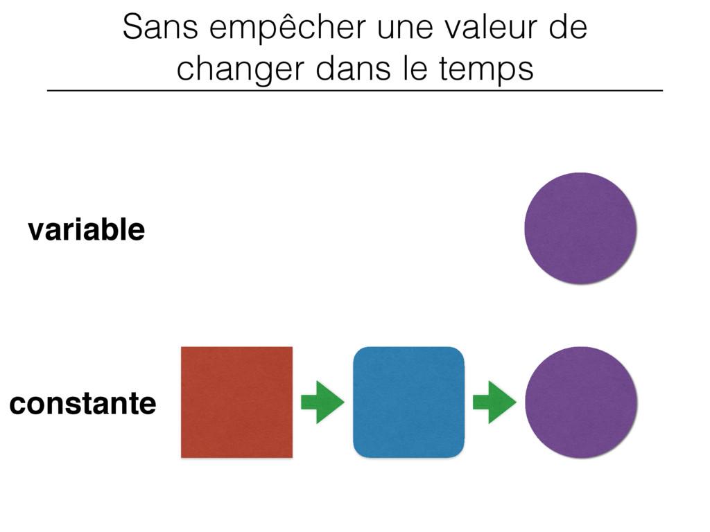 variable constante Sans empêcher une valeur de ...