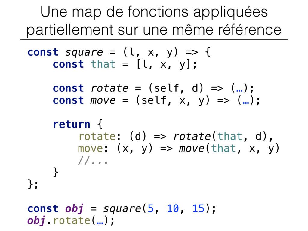 Une map de fonctions appliquées partiellement s...