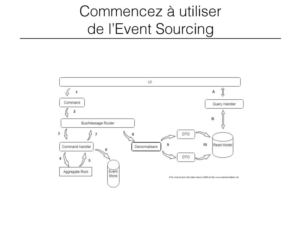 Commencez à utiliser de l'Event Sourcing