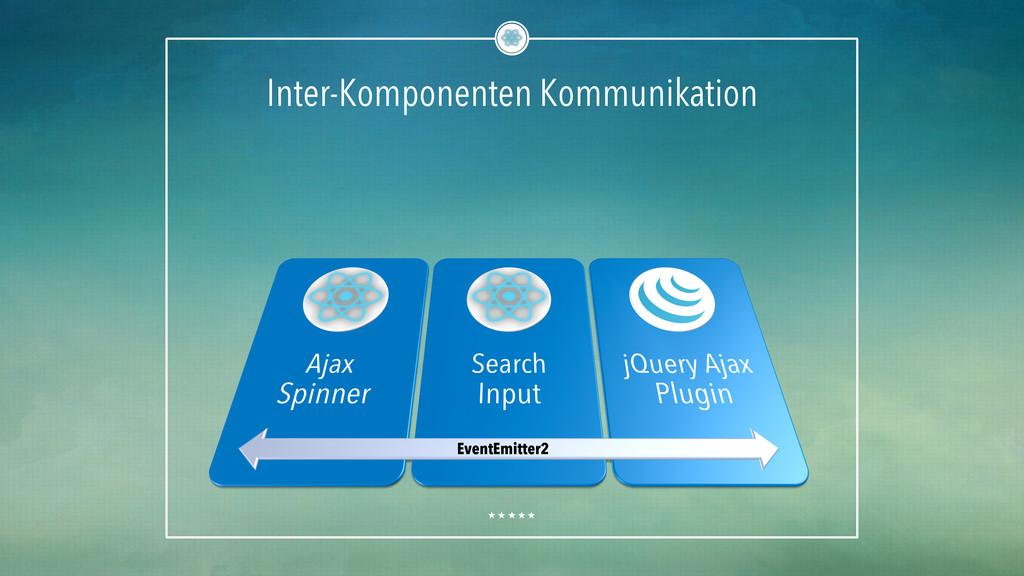 Inter-Komponenten Kommunikation EventEmitter2