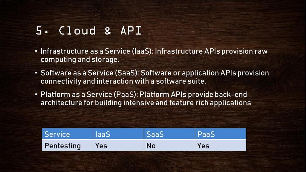 5. Cloud & API • Infrastructure as a Service (I...